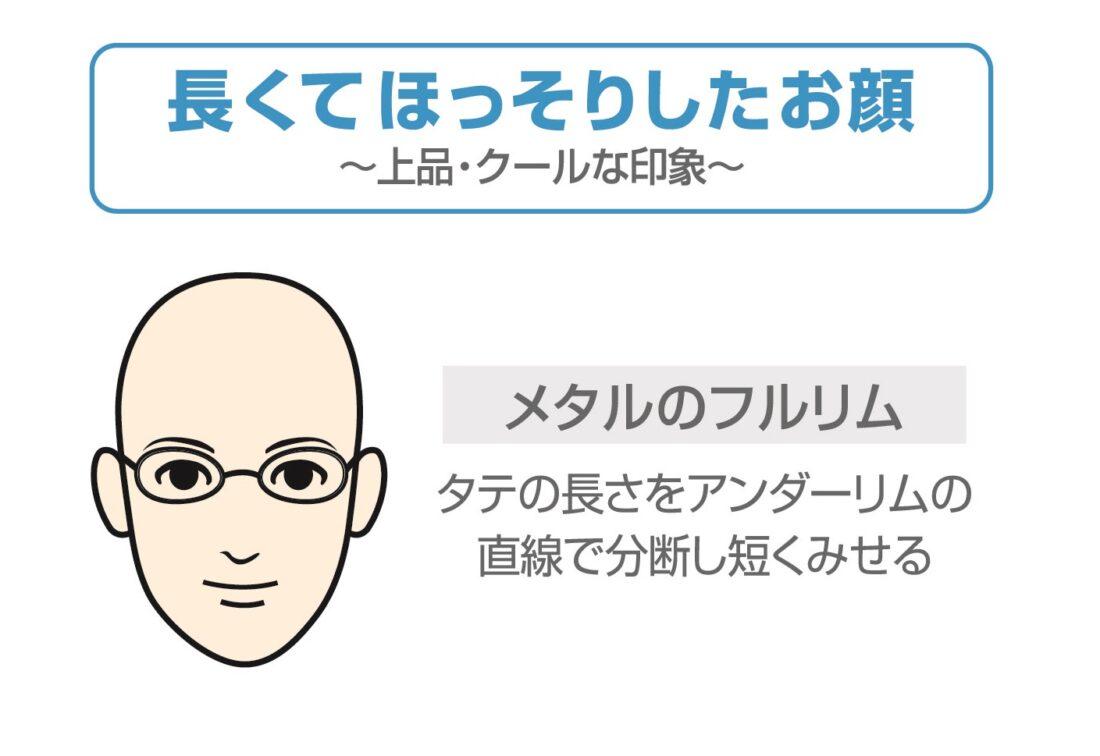 メガネ 面 長